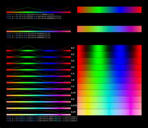 rgb color scale x2 a update gt 2012 18 12 2013 06 04 and still no new b