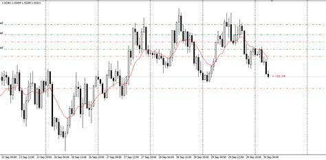 abcd pattern indicator mt4 download forex abcd indicator download