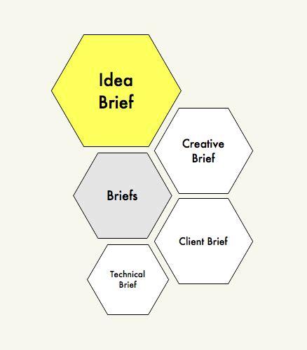 design brief steps web site design process techniques notes