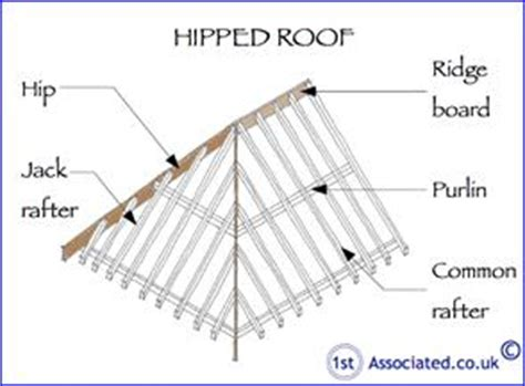 Hipped Roof Structure roof structures problems with rot and woodworm