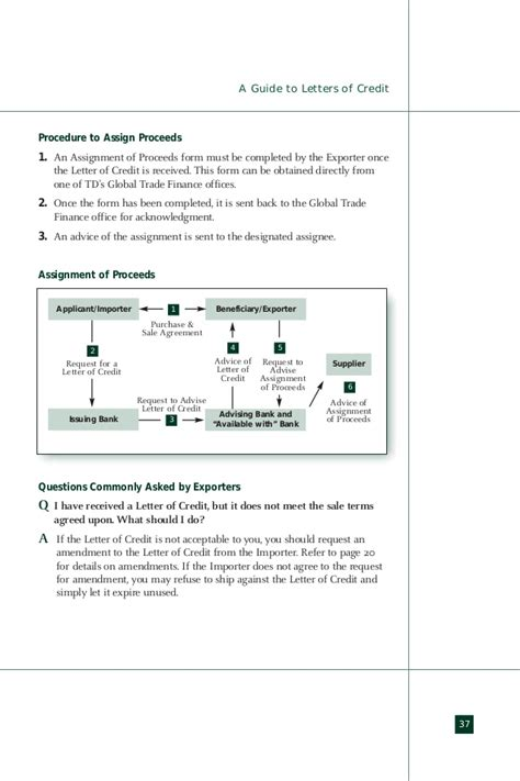Notice Of Assignment Letter Of Credit letter of credit loc