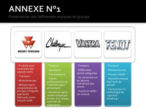 Mba Vs Mf by Mba E Business Projet Social Media Recommandation