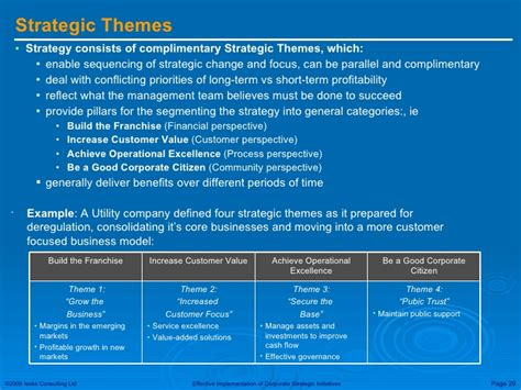 strategic themes exles effective implementation of strategic initiatives nov 2009