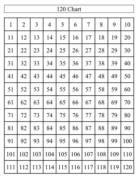 free printable hundreds chart to 120 8 best images of printable blank 120 chart blank 120