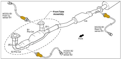 2003 Nissan Maxima Exhaust System Diagram 1996 2003 Nissan Maxima O2 Sensor Identification And