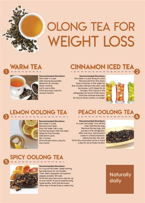 a weight loss tea oolong tea for weight loss or bad