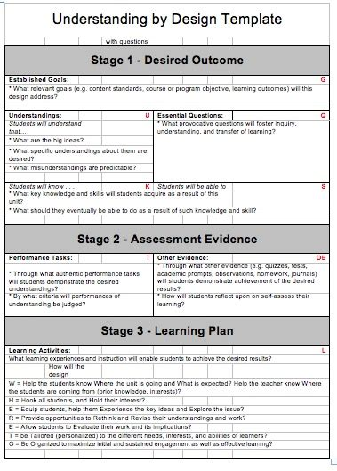 Understanding By Design Template Doliquid Ubd Lesson Plan Template