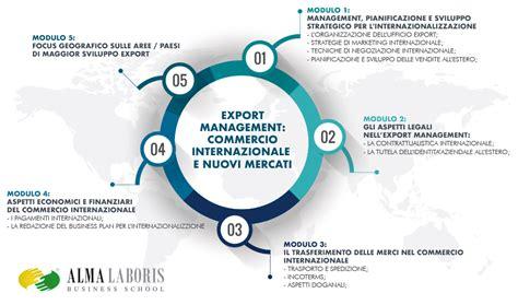 master di commercio alma laboris 174 master export management e commercio estero