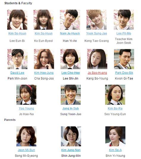 drakorindo full house subtitle indonesia who are you kdrama drama korea cheer
