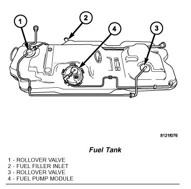 Chrysler 300 Fuel Tank Problems Chrysler Town Country Gas Tank Venting Problem