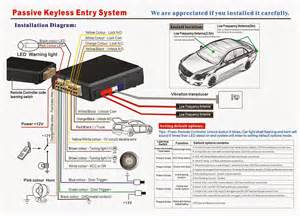 the automobile and american auto theft alarm systems a brief history