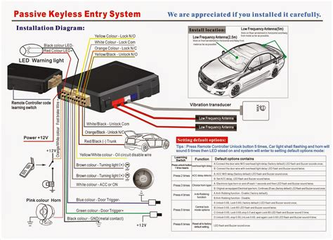 chapman vehicle security system wiring diagram commercial