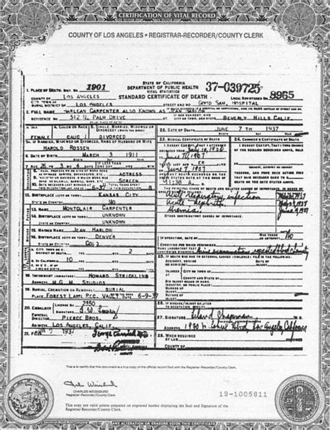 Official Autopsy Results For Smith by Jean Harlow S Certificate Certificates