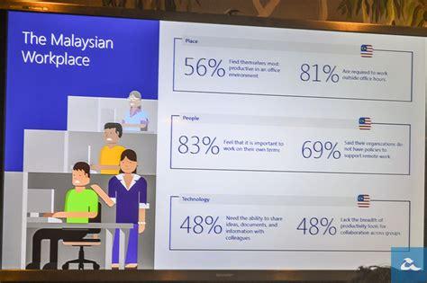 Microsoft Office Di Malaysia microsoft malaysia memperkenalkan office 2016 berkongsi data bagaimana rakyat malaysia