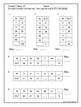 function tables  worksheets   operations