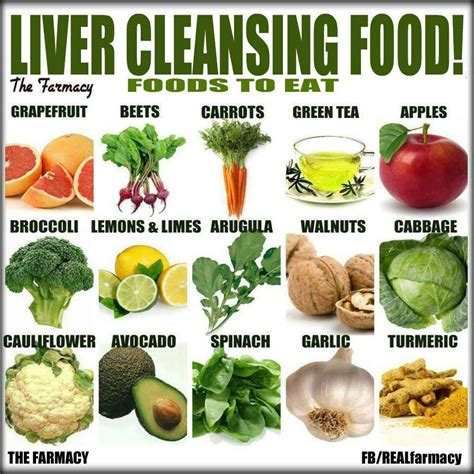 Liver Detox Diet Foods To Avoid by Liver Cleansing Foods Homeveda Holistic