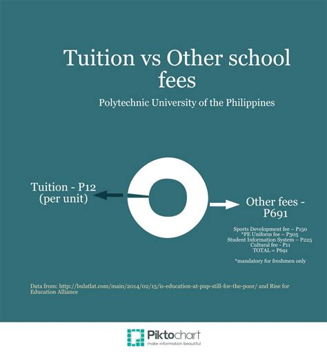 St S Mba Tuition by 2014 A Year Of Shrinking Chances At Education For The