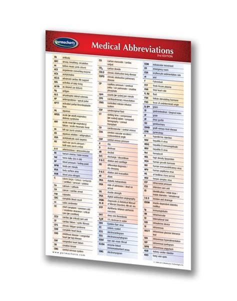 Pocket Reference Guides Dogs abbreviations nursing pocket chart reference guide