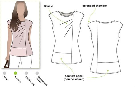 pattern review style arc november style arc s sewing discussion topic