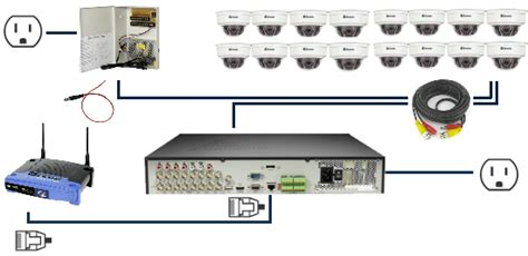 Paket Cctv 16 Channel One Net Turbo Hd 3mp 1080p Outdoor why we don t carry hd sdi or cvi but do carry ip and tvi