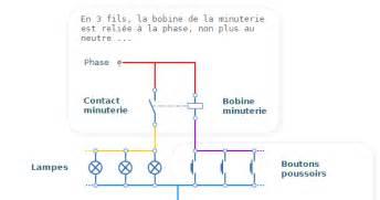 Tableau Salle De Bain #15: Principe-minuterie-3-fils.png