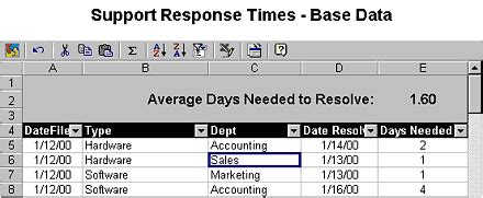 Convert Spreadsheet To Web Application by Convert Excel Spreadsheet To Interactive Web Page How To Embed Live Spreadsheet In Web