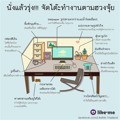 Feng Shui Tips For Office Desk Feng Shui Working Desk น งแล วร ง