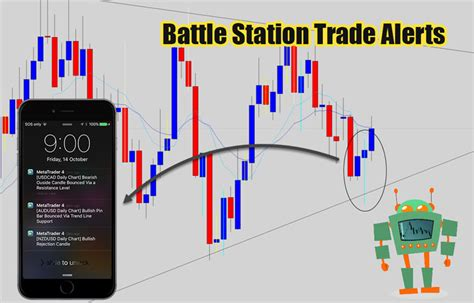 candlestick pattern app android price action battle station indicator user guide