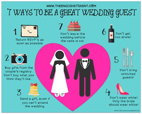 Wedding Registry Etiquette For Guests by Learning Site For Students And Teachers The