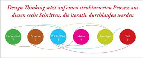 thinking dt applying design thinking to hr design thinking hands on workshop startingup das