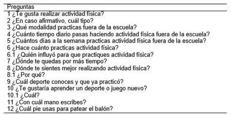 preguntas abiertas para facebook caracter 205 sticas de la pr 193 ctica de actividades f 205 sicas y