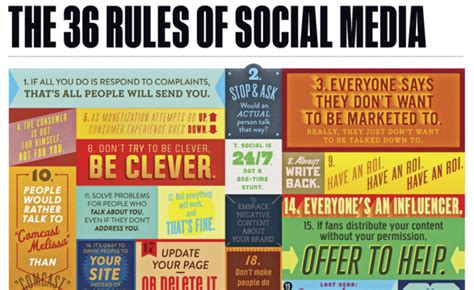 Design Home Online Game infographic the 36 rules of social media shane atkins