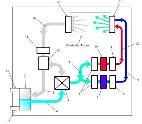 gasair systems psa nitrogen gas generator
