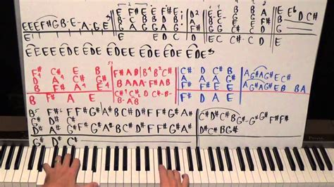 tutorial keyboard fall for you piano lesson the phoenix fall out boy tutorial correct