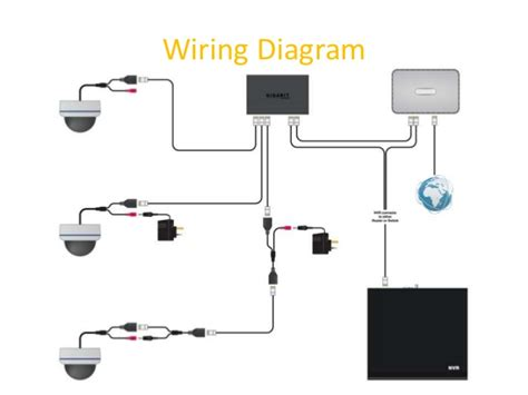 wiring switches with poe ip cameras wiring get free