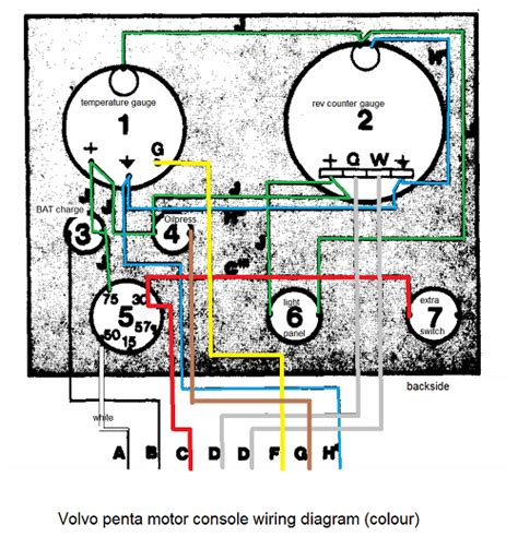 volvo marine wiring diagram volvo automotive wiring diagrams