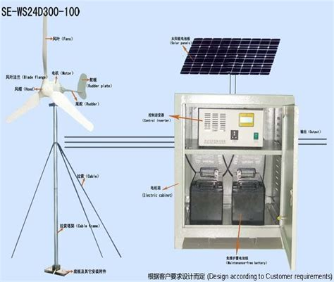 small grid solar system pics about space
