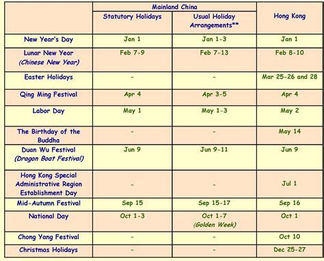 bank holidays hk