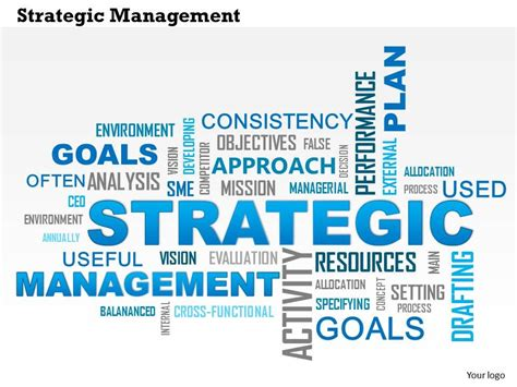 0614 Strategic Management Word Cloud Powerpoint Slide Template Word Powerpoint Templates