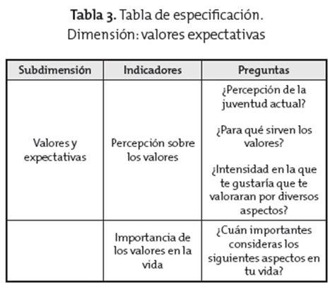 preguntas para una entrevista religiosa berrios valenzuela