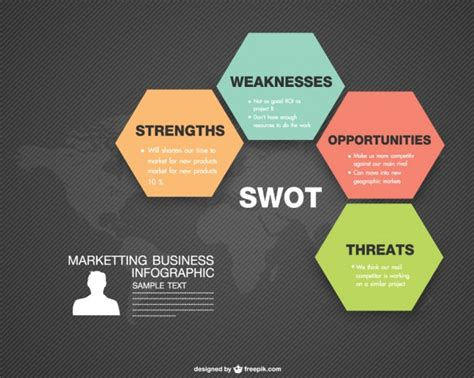 graphic design branding elements resources eyeflow internet marketing swot analysis vectors photos and psd files free download