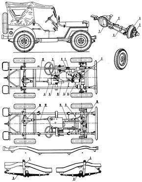 22 best Jeep CJ5 Parts Diagrams images on Pinterest | Cj7
