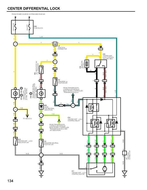 100 series landcruiser wiring diagram wiring diagram and