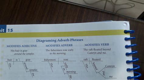 diagramming phrases diagramming adverb phrases sentence diagramming