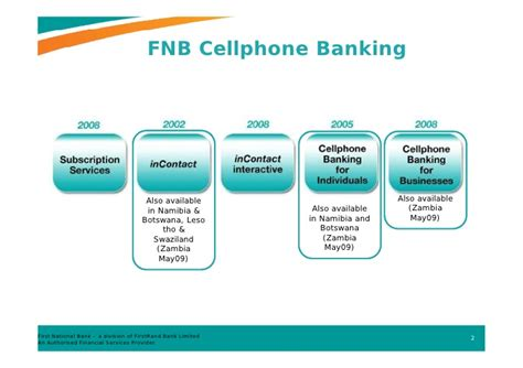 fnb bank number len pienaar gmsa workshop 2009 04 15