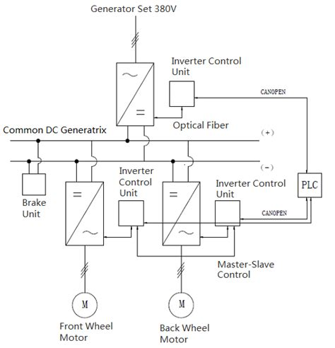 static inverter wiring diagram image collections wiring