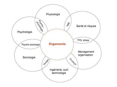 Cabinet D Ergonomie by Cabinet D Ergonomie