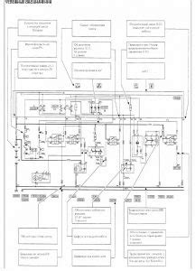 электрсосхемы iveco eurotech cursor 390 430 и eurostar