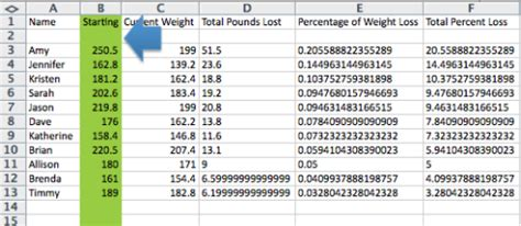 Weight Loss Competition Spreadsheet by How To Host A Weight Loss Competition At Work It Sux To