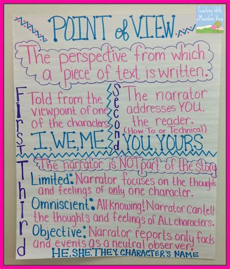 picture books to teach point of view effective tips for teaching point of view the tpt